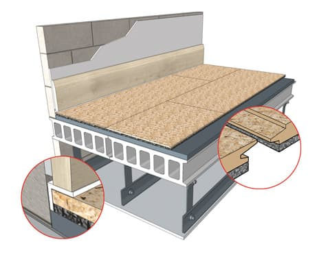 Acoustic Deck 28 Acoustic Overlay Solution For Floor