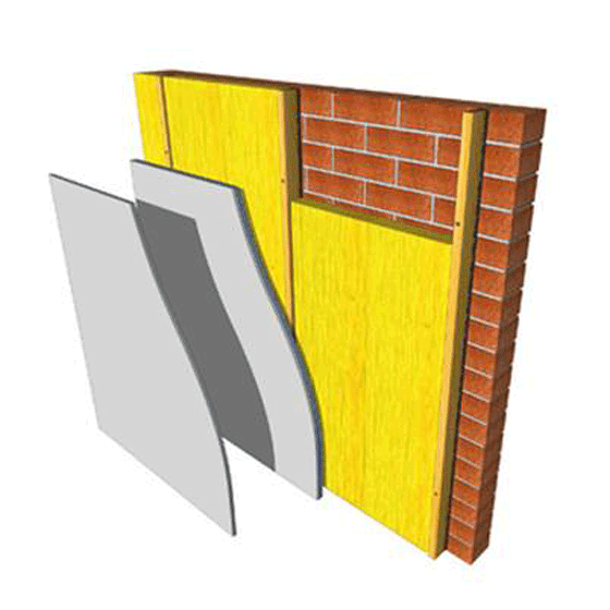 Wall soundproofing system.